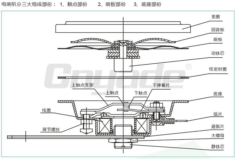 三,电喇叭基本结构及构成关键零部件